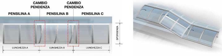 pensiline in plexiglass